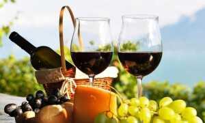 Лучшие вина Кипра с описанием